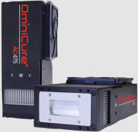 air-cooled UV LED lamp systems provide high irradiance and custom optics